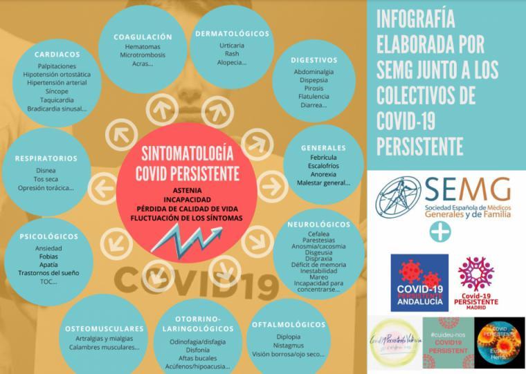 E-speranza Covid-19: La propuesta española contra las secuelas del letal virus que ha paralizado el mundo